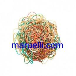 Elastici a Spaghetto D...